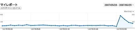 google_analytics_hi.jpg